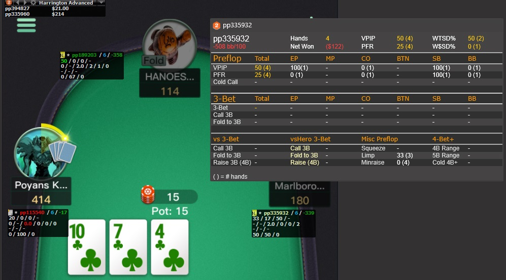 PPP POker HUD example